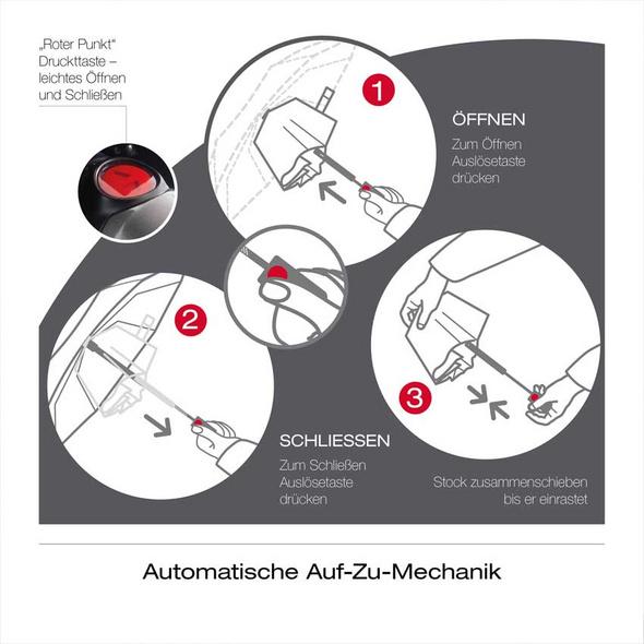Knirps Taschenschirm T.200 Duomatic sun rock
