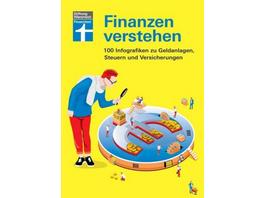 Finanzen verstehen